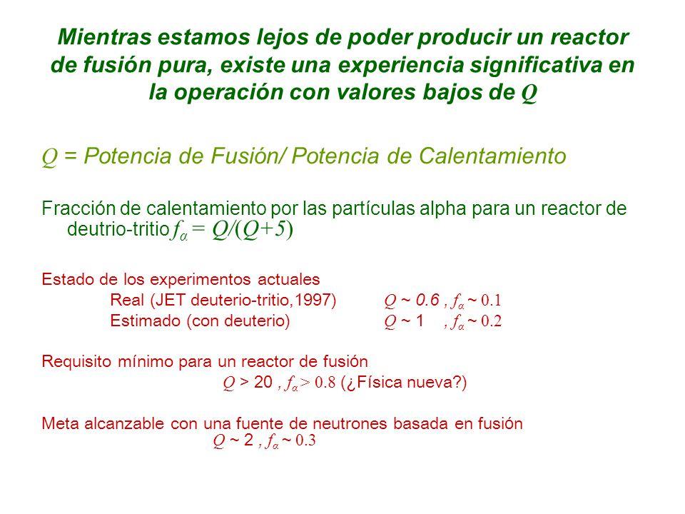 Q > 20 , fα > 0.8 (¿Física nueva )