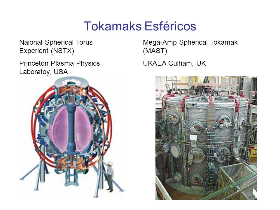 Tokamaks Esféricos Naional Spherical Torus Experient (NSTX)