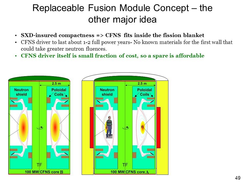Replaceable Fusion Module Concept – the other major idea