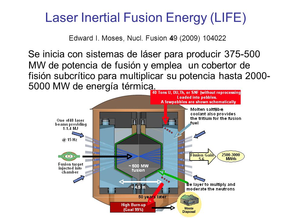 Laser Inertial Fusion Energy (LIFE) Edward I. Moses, Nucl