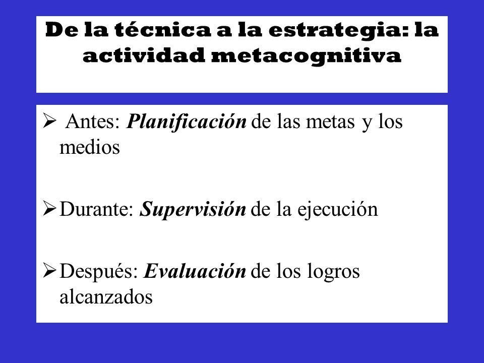 De la técnica a la estrategia: la actividad metacognitiva