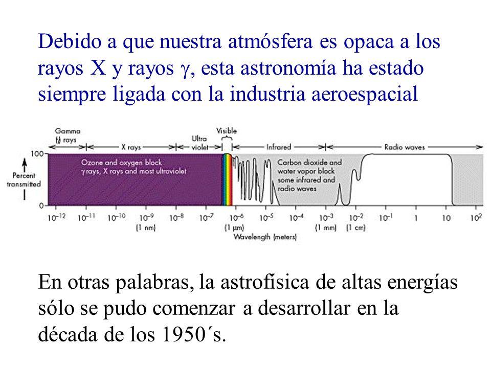 Debido a que nuestra atmósfera es opaca a los rayos X y rayos g, esta astronomía ha estado siempre ligada con la industria aeroespacial