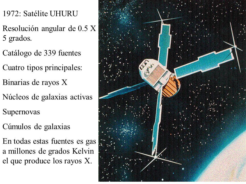 1972: Satélite UHURU Resolución angular de 0.5 X 5 grados. Catálogo de 339 fuentes. Cuatro tipos principales: