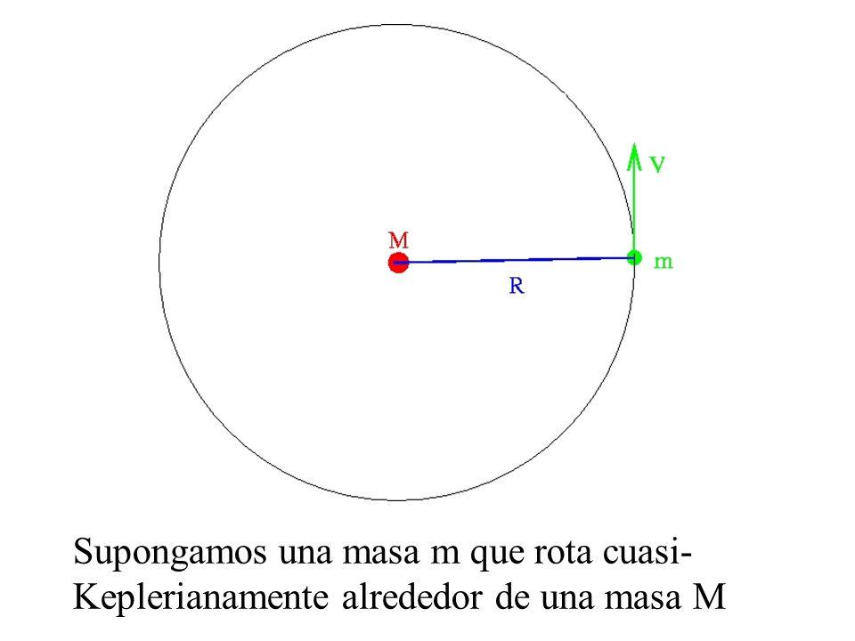 Supongamos una masa m que rota cuasi-Keplerianamente alrededor de una masa M
