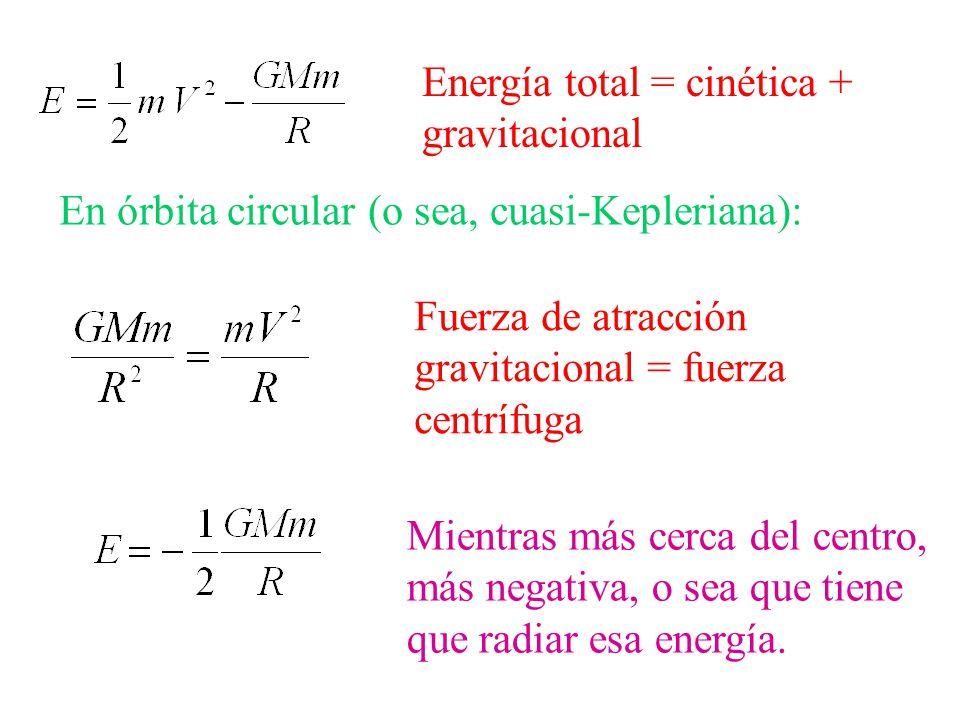 Energía total = cinética + gravitacional
