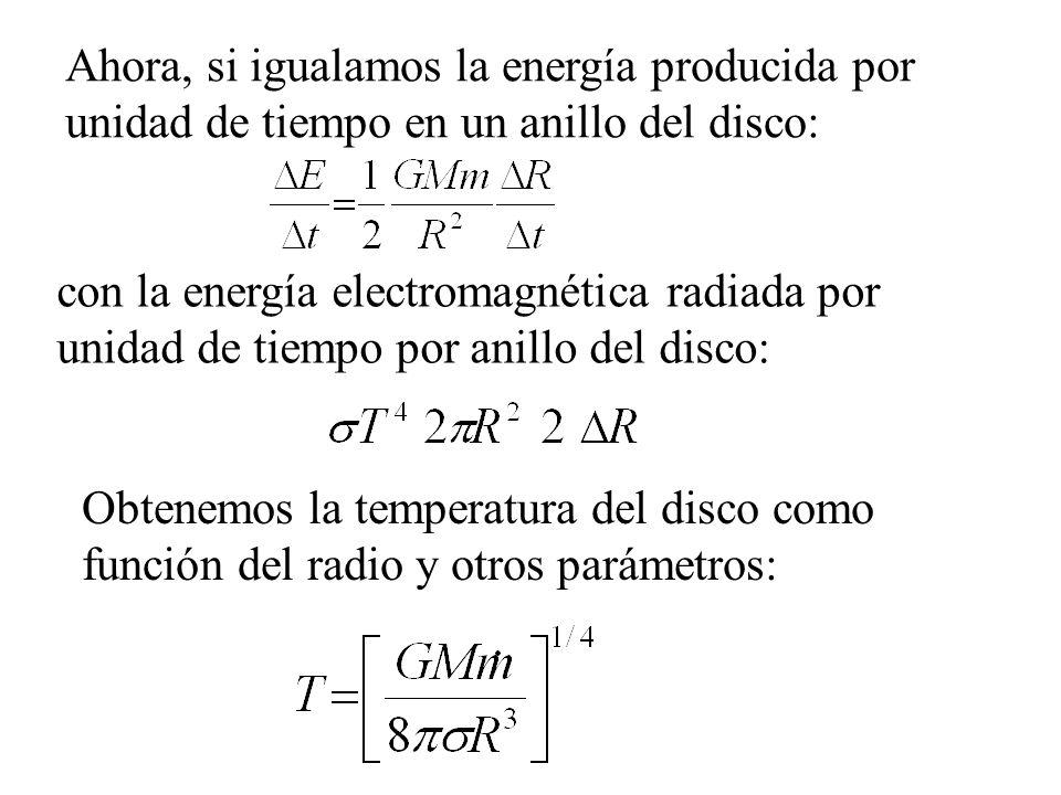 Ahora, si igualamos la energía producida por unidad de tiempo en un anillo del disco: