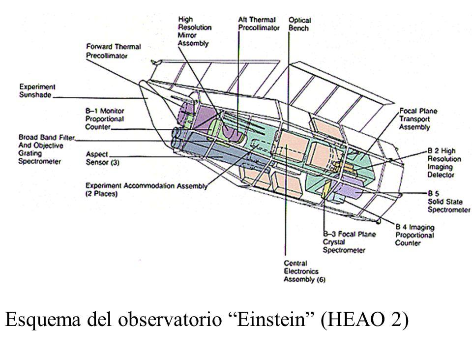 Esquema del observatorio Einstein (HEAO 2)