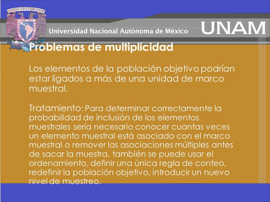 Problemas de multiplicidad Los elementos de la población objetivo podrían estar ligados a más de una unidad de marco muestral.