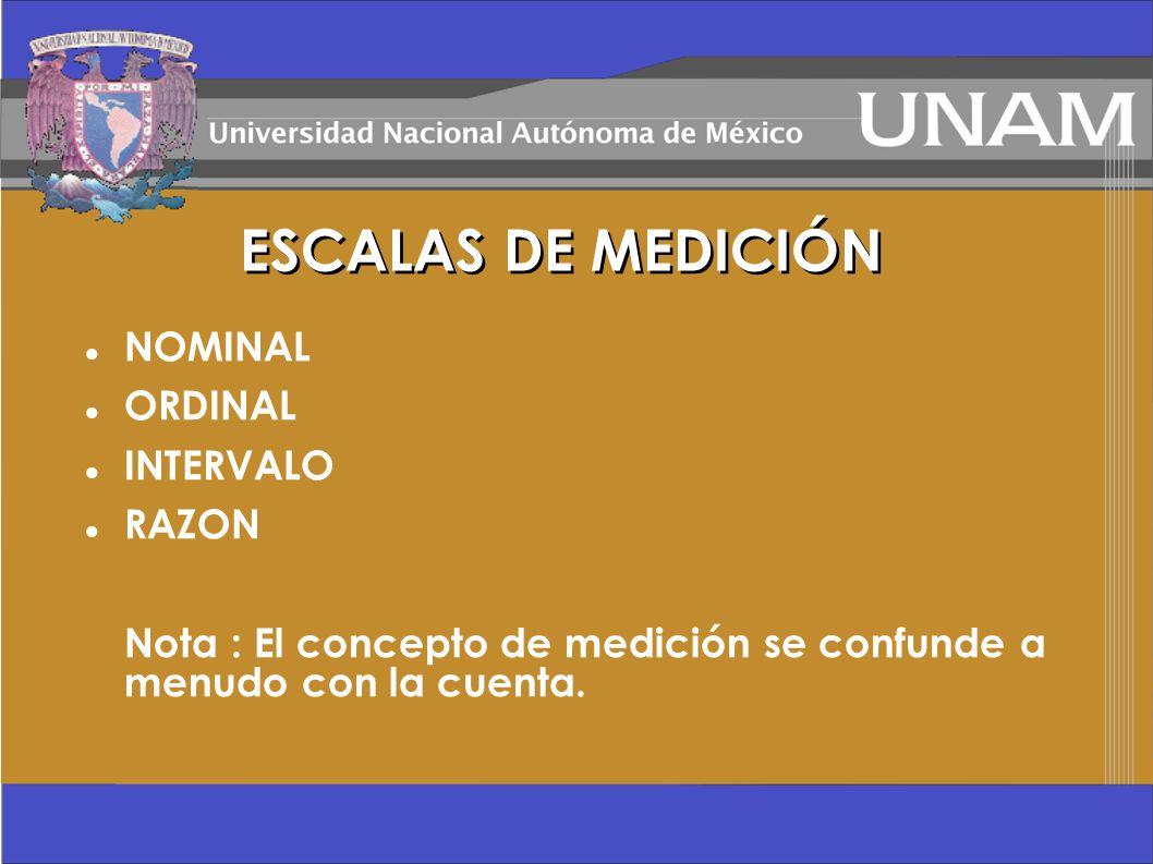 ESCALAS DE MEDICIÓN NOMINAL ORDINAL INTERVALO RAZON