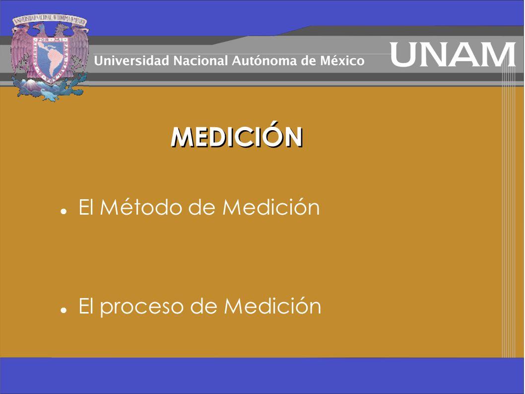 MEDICIÓN El Método de Medición El proceso de Medición