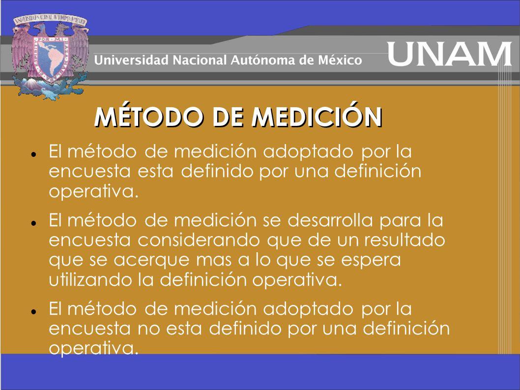 MÉTODO DE MEDICIÓN El método de medición adoptado por la encuesta esta definido por una definición operativa.