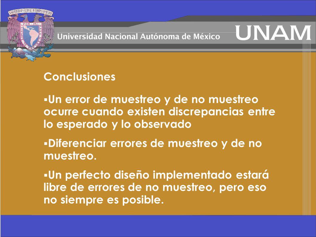 Conclusiones Un error de muestreo y de no muestreo ocurre cuando existen discrepancias entre lo esperado y lo observado.