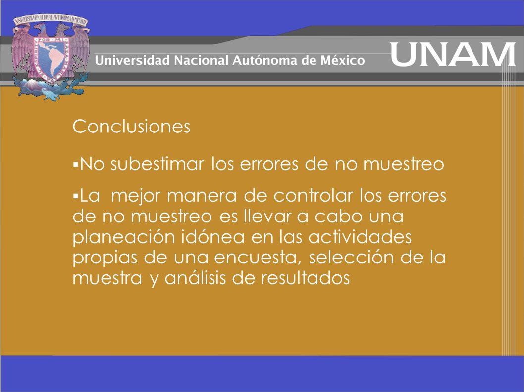 Conclusiones No subestimar los errores de no muestreo.