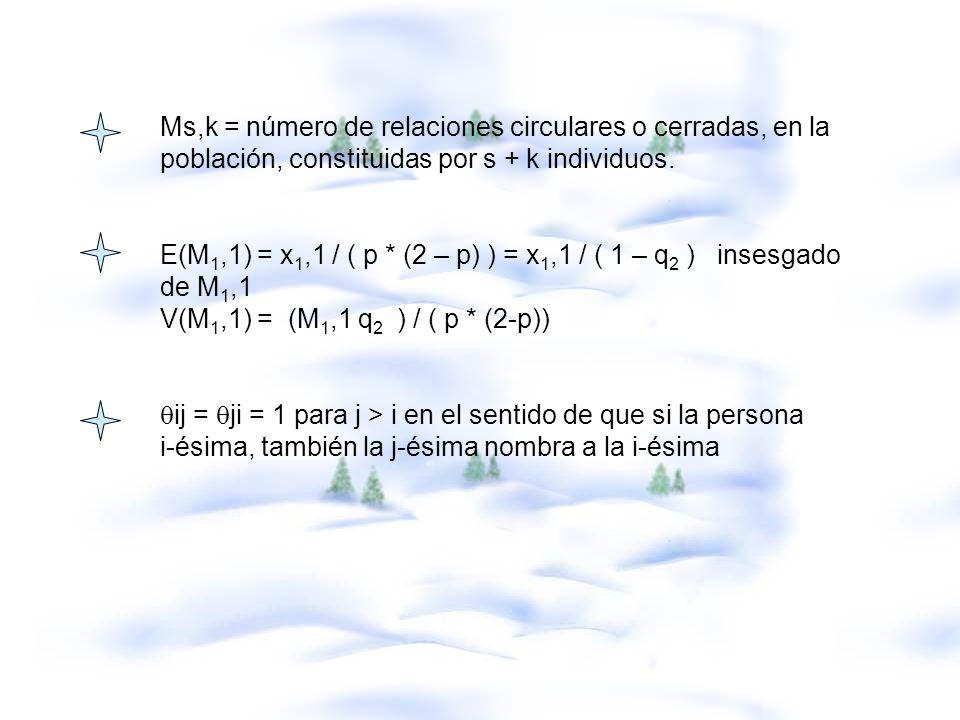E(M1,1) = x1,1 / ( p * (2 – p) ) = x1,1 / ( 1 – q2 ) insesgado de M1,1