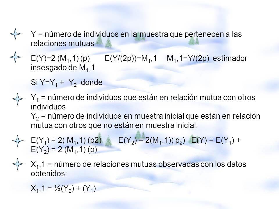 X1,1 = número de relaciones mutuas observadas con los datos obtenidos: