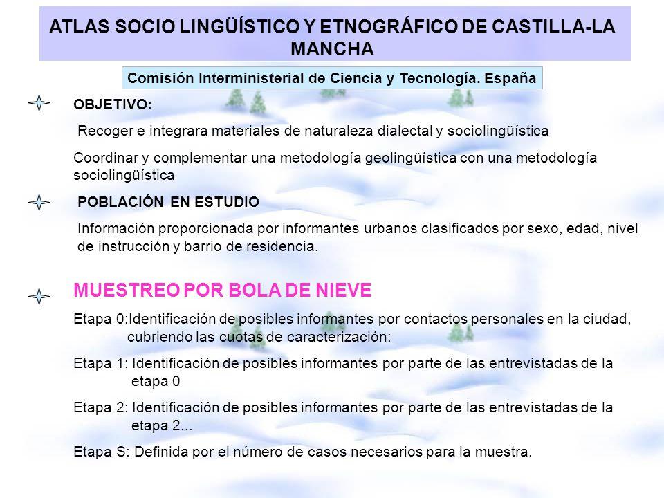 ATLAS SOCIO LINGÜÍSTICO Y ETNOGRÁFICO DE CASTILLA-LA MANCHA