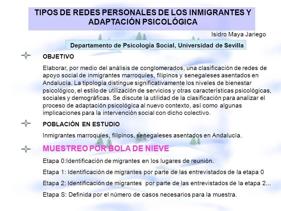 TIPOS DE REDES PERSONALES DE LOS INMIGRANTES Y ADAPTACIÓN PSICOLÓGICA