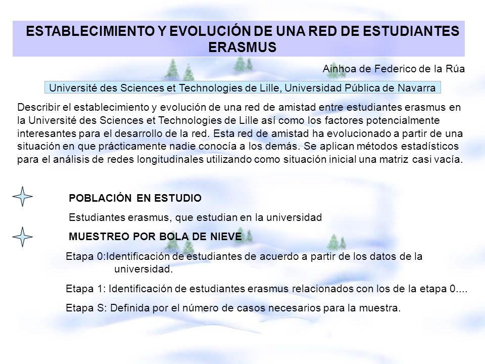ESTABLECIMIENTO Y EVOLUCIÓN DE UNA RED DE ESTUDIANTES ERASMUS