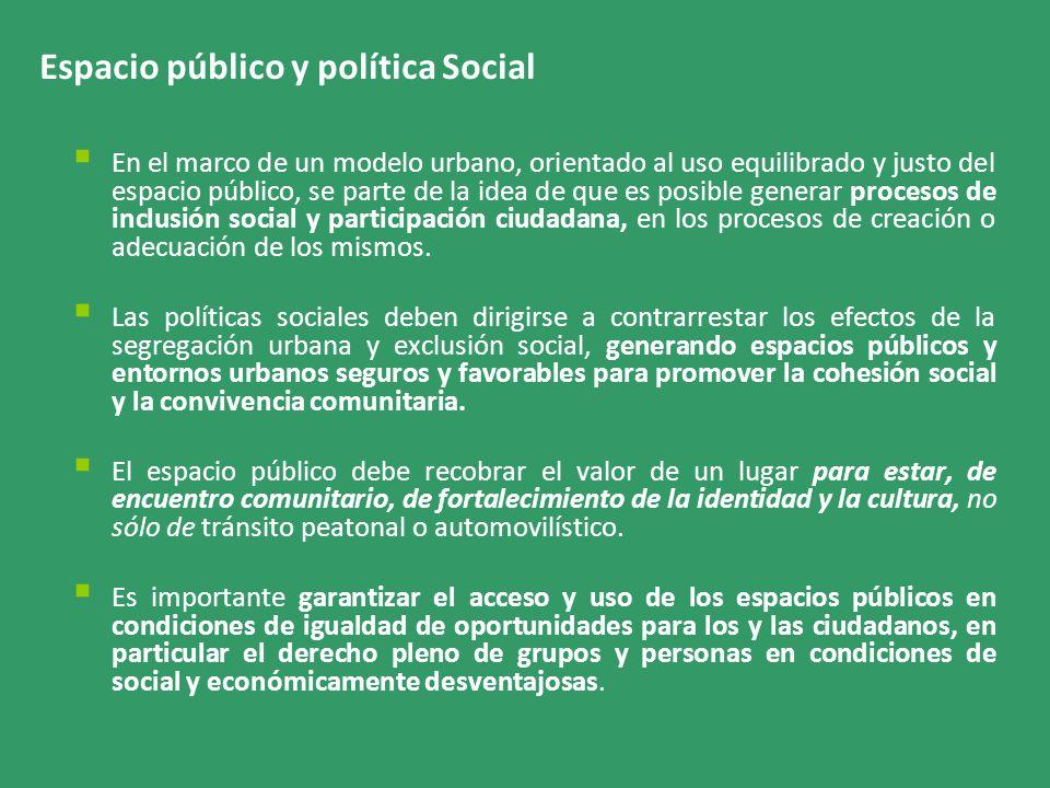 Espacio público y política Social