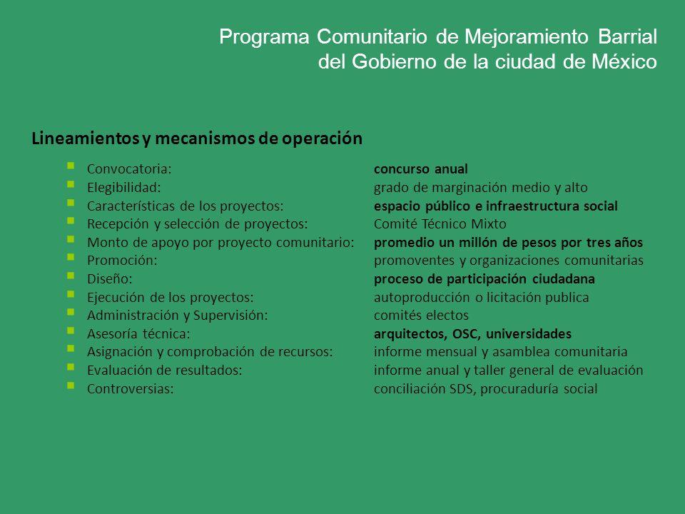 Programa Comunitario de Mejoramiento Barrial