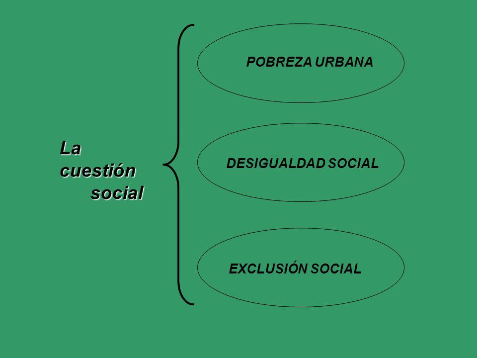 La cuestión social POBREZA URBANA DESIGUALDAD SOCIAL EXCLUSIÓN SOCIAL