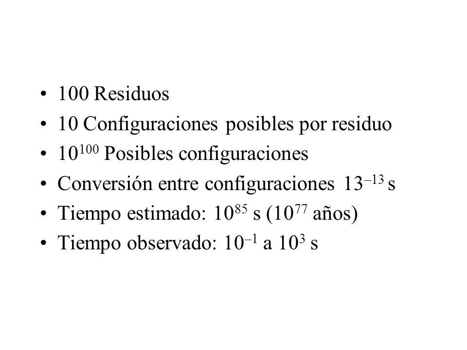 10 Configuraciones posibles por residuo 10100 Posibles configuraciones