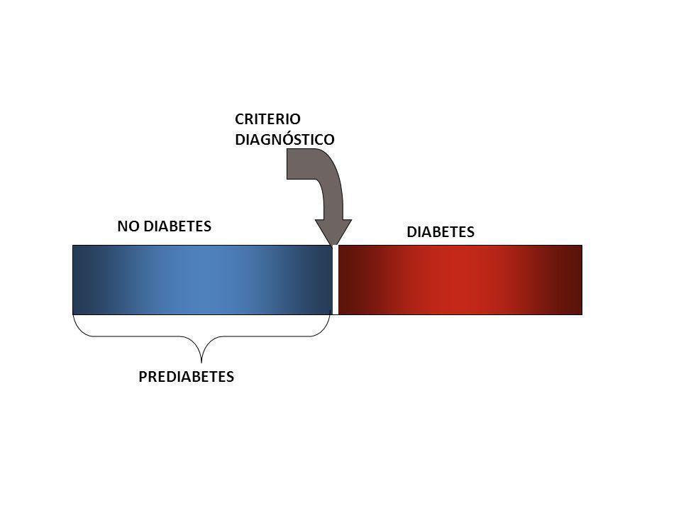 CRITERIO DIAGNÓSTICO NO DIABETES DIABETES PREDIABETES