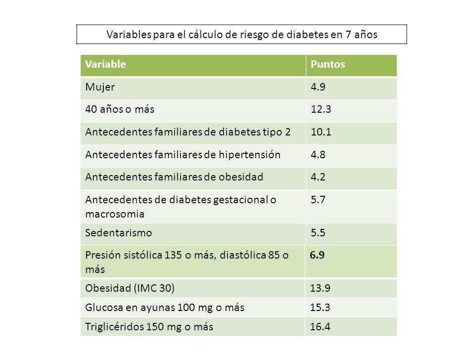 Variables para el cálculo de riesgo de diabetes en 7 años