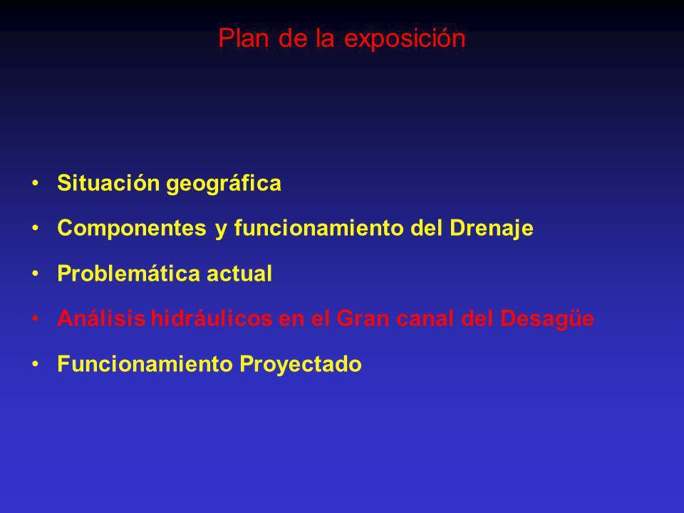 Plan de la exposición Situación geográfica