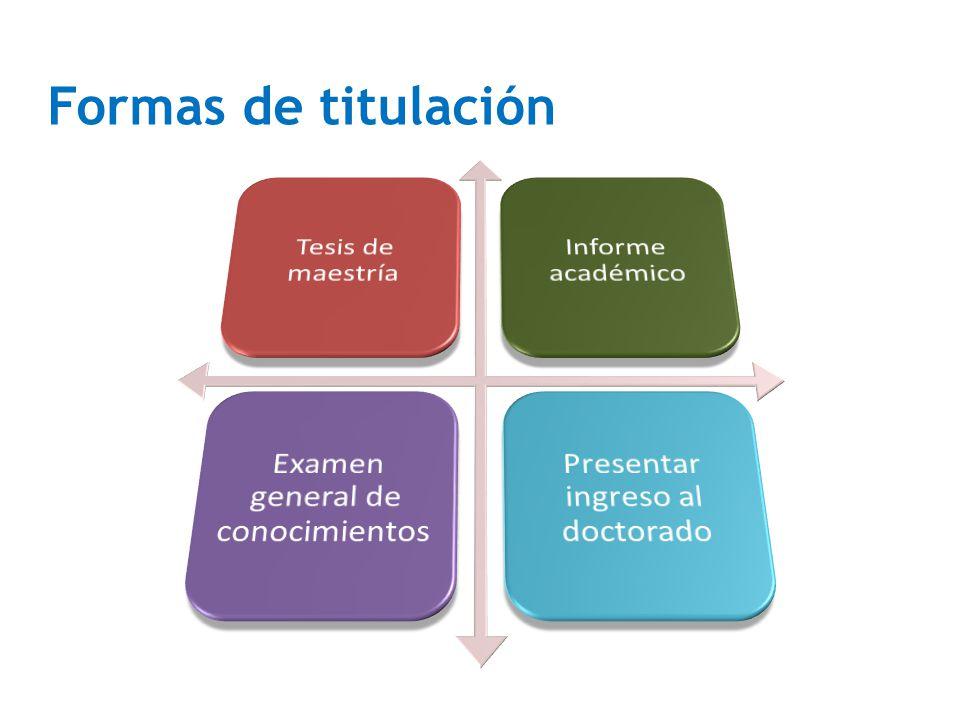 Formas de titulación Tesis de maestría Informe académico