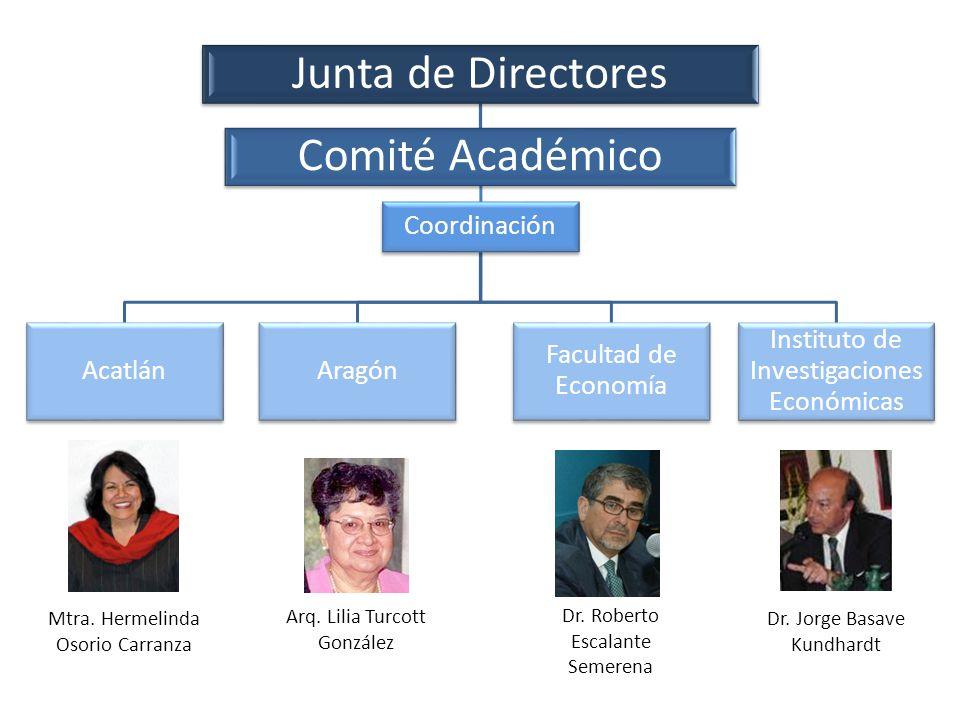 Junta de Directores Comité Académico Dr. Roberto Escalante Semerena
