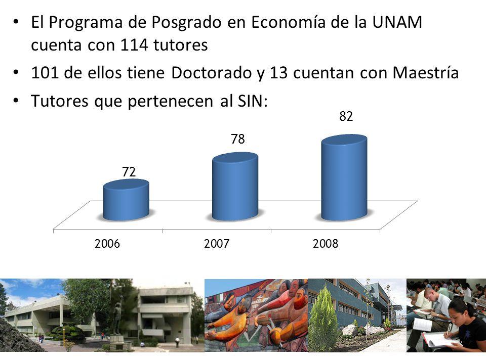El Programa de Posgrado en Economía de la UNAM cuenta con 114 tutores