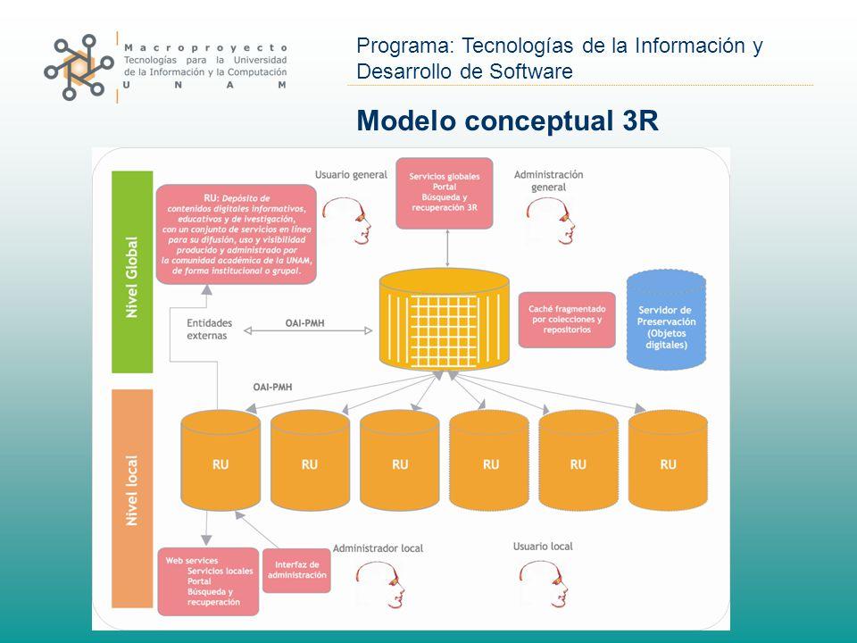 Modelo conceptual 3R