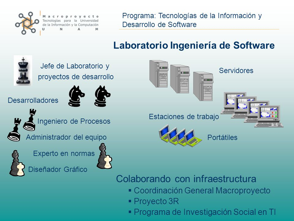 Laboratorio Ingeniería de Software