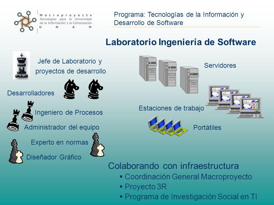 Laboratorio Ingeniería de Software