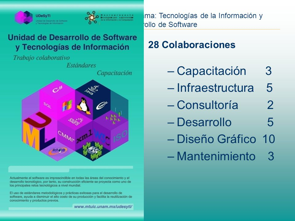 Capacitación 3 Infraestructura 5 Consultoría 2 Desarrollo 5