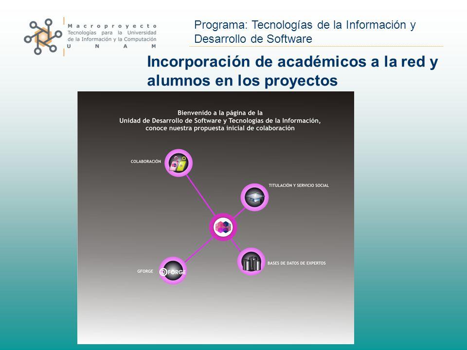 Incorporación de académicos a la red y alumnos en los proyectos