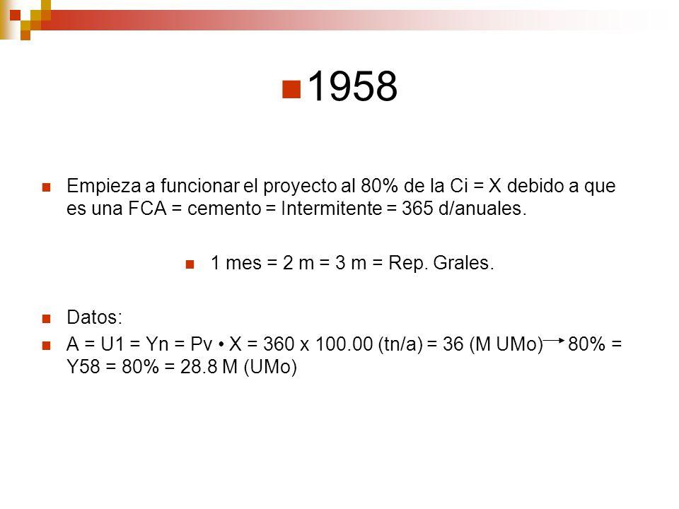 1958 Empieza a funcionar el proyecto al 80% de la Ci = X debido a que es una FCA = cemento = Intermitente = 365 d/anuales.
