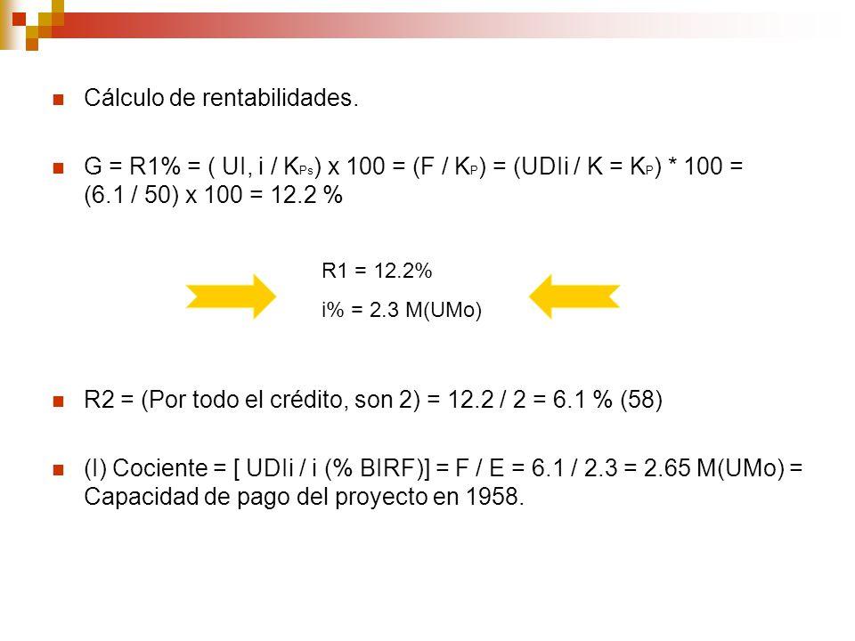 Cálculo de rentabilidades.
