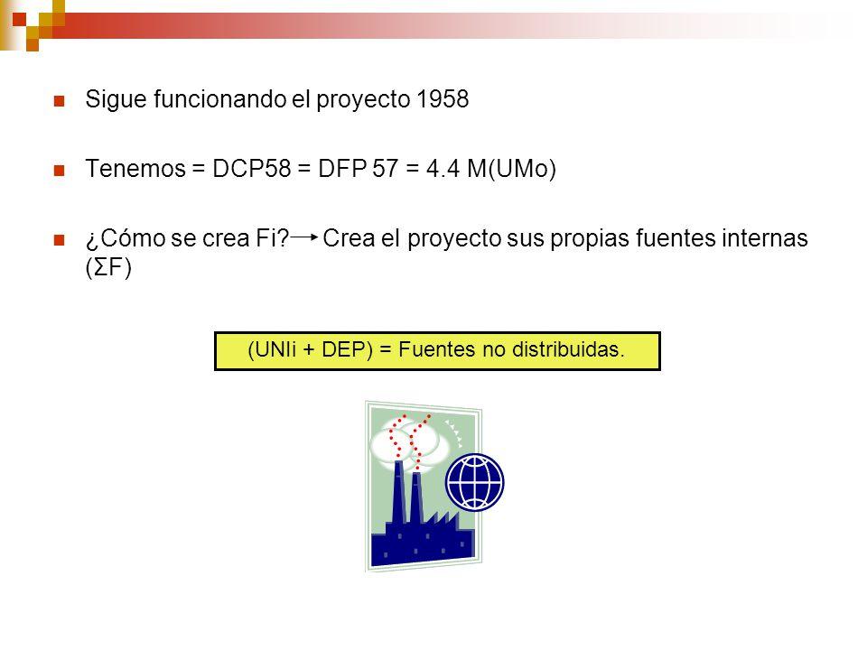 (UNIi + DEP) = Fuentes no distribuidas.