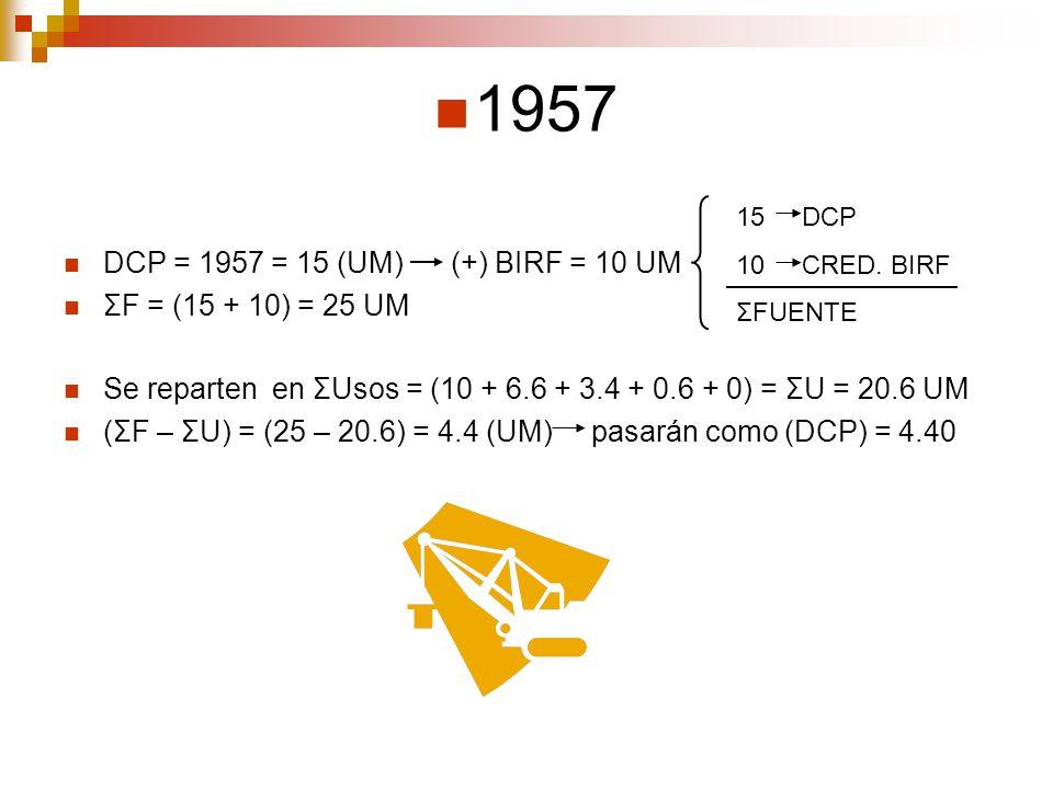 1957 DCP = 1957 = 15 (UM) (+) BIRF = 10 UM ΣF = (15 + 10) = 25 UM
