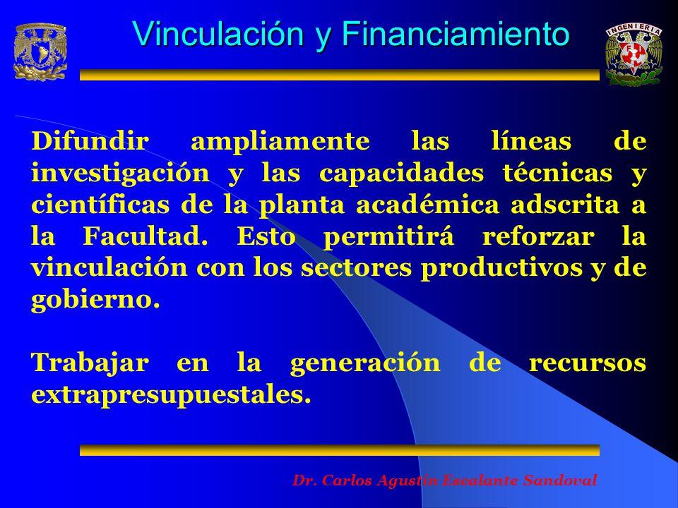 Vinculación y Financiamiento