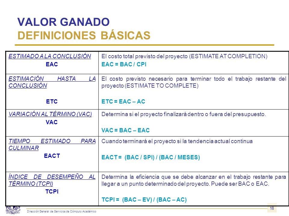 VALOR GANADO EJEMPLO EAC = 18,000 / 0.85 = $21,176.47