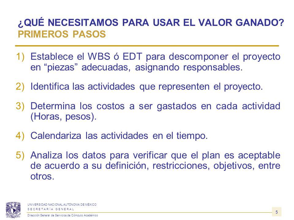 Un WBS establece que cada elemento de la estructura es responsabilidad de alguien.