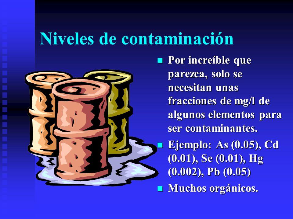 Niveles de contaminación