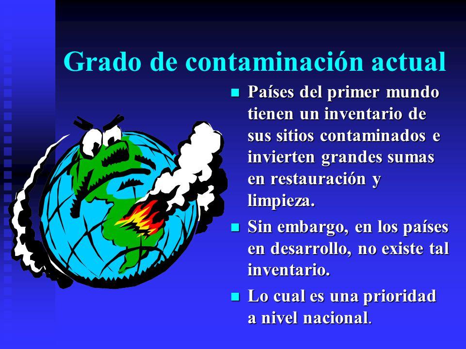 Grado de contaminación actual