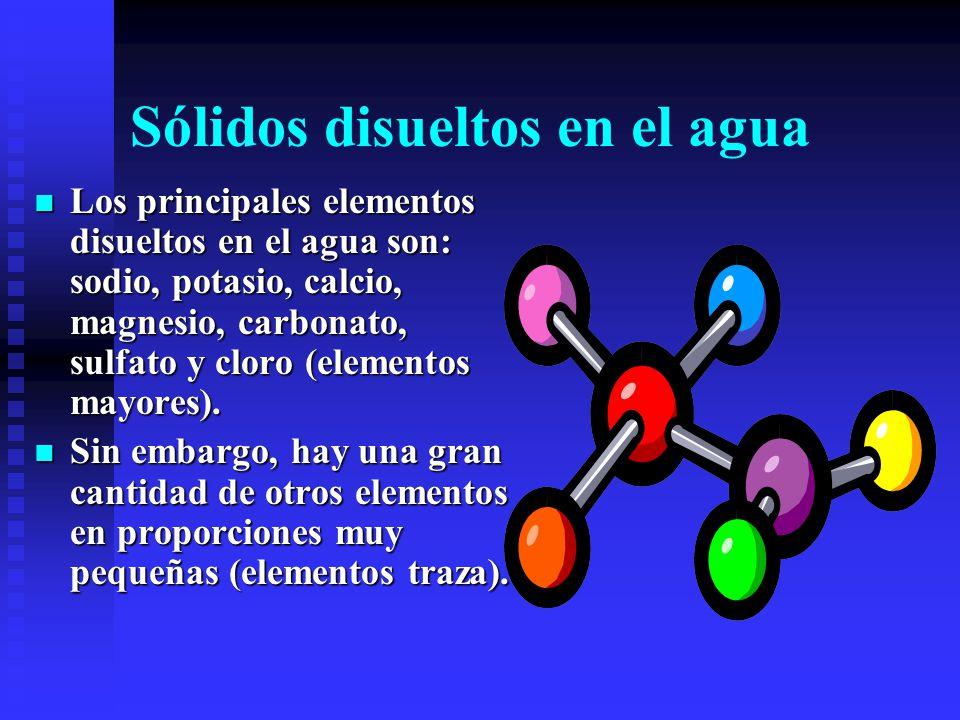 Sólidos disueltos en el agua