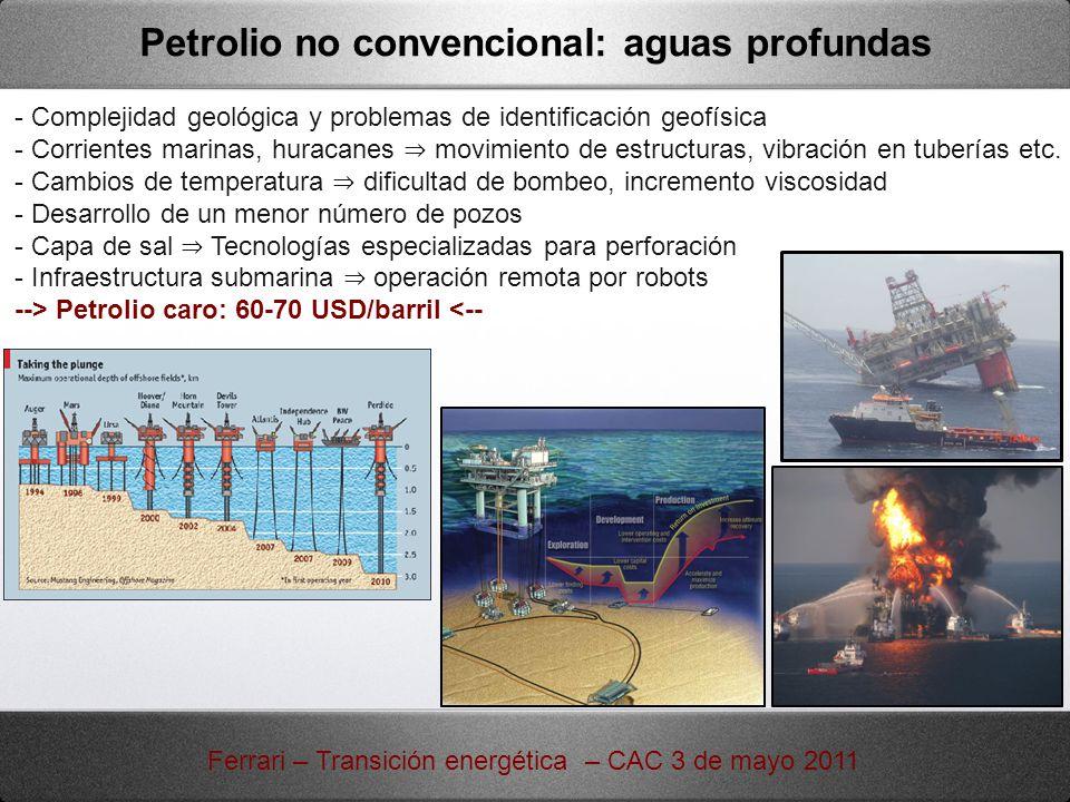 Petrolio no convencional: aguas profundas