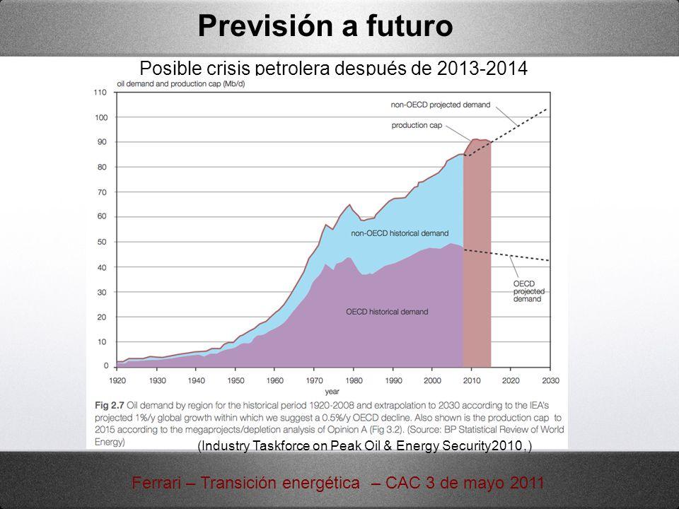 Previsión a futuro Posible crisis petrolera después de 2013-2014