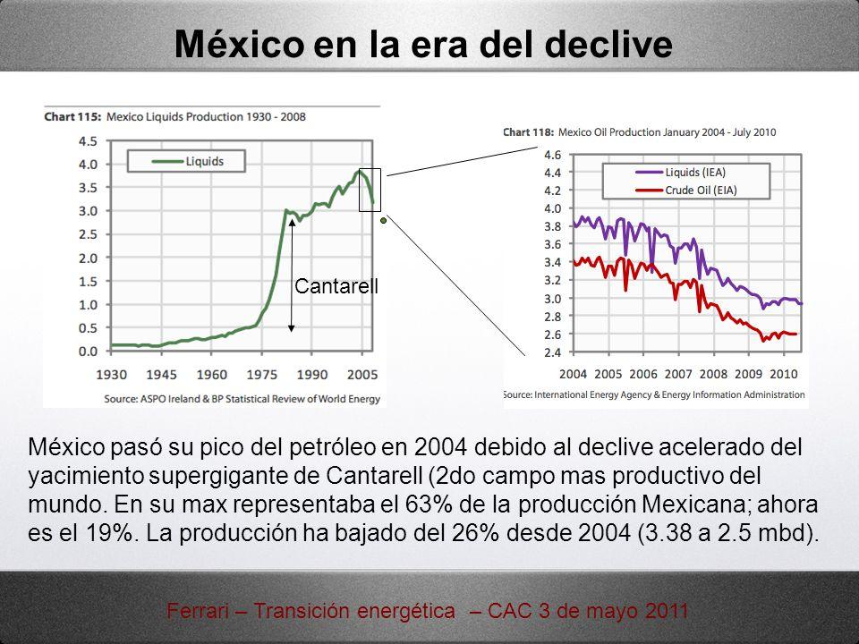 México en la era del declive